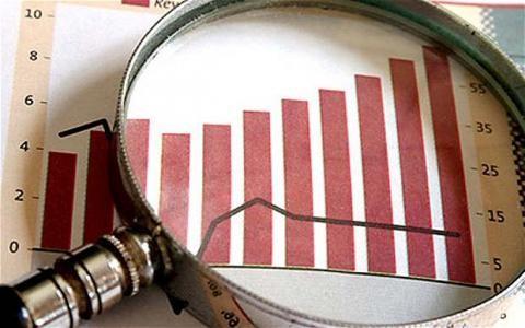 Ekonomik Durum Değerlendirmesi